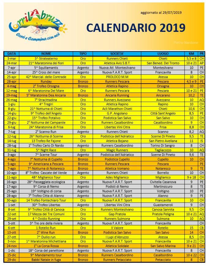 Calendario Gare Podismo.Calendario 2019